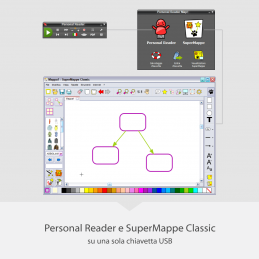 Personal Reader MAP+